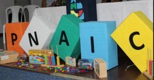 Secretaria de educação realiza encontro P N A I C em Salgueiro-PE