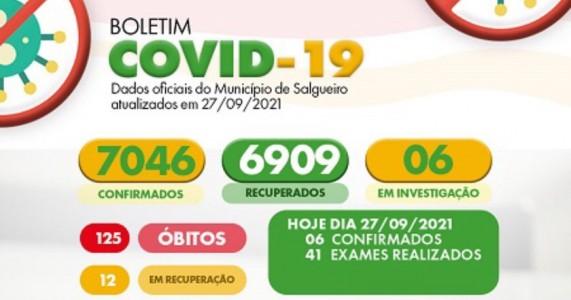 Salgueiro confirma seis novos casos da Covid-19 e casos ativos da doença sobem para 12